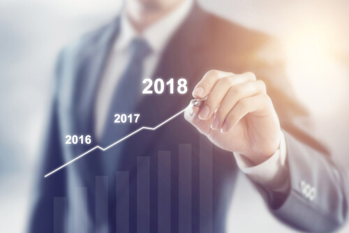 Outlook for 2018 | RCM LLP